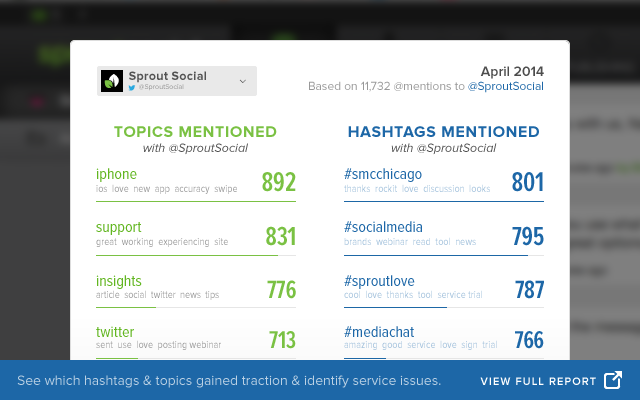sprout-social-trends-report